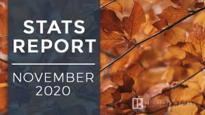 KW Real Estate Stats Nov 2020